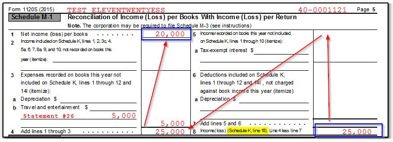 1120S - Calculating Book Income, Schedule M-1 and M-3 (K1, M1, M3)