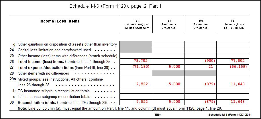 1120 - calculating book income, schedule m-1 and m-3 (k1, m1, m3)
