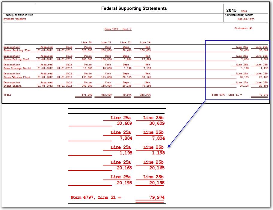 Line 31 on Form 4797, Sale of Assets