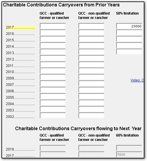 charitable contributions carryforward screen