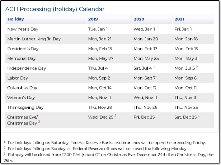 Christmas Eve Federal Holiday 2019.Kotapay Holiday Processing Schedule For Direct Deposit Das